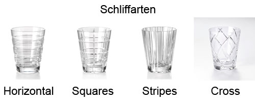 Schliffarten